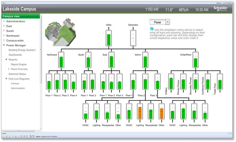 Building / Campus Utility Metering :: Mechanical Automated Control ...